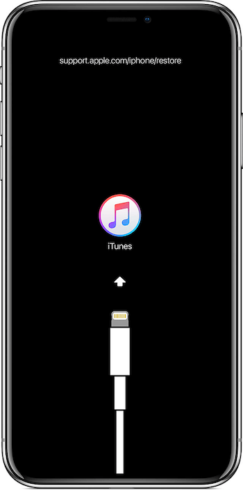 iPhone-is-Disabled-Connect-iTunes