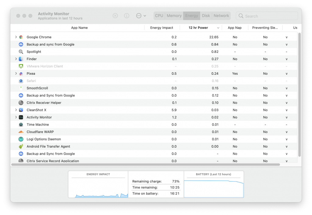 About Mac's Task Manager (activity Monitor)